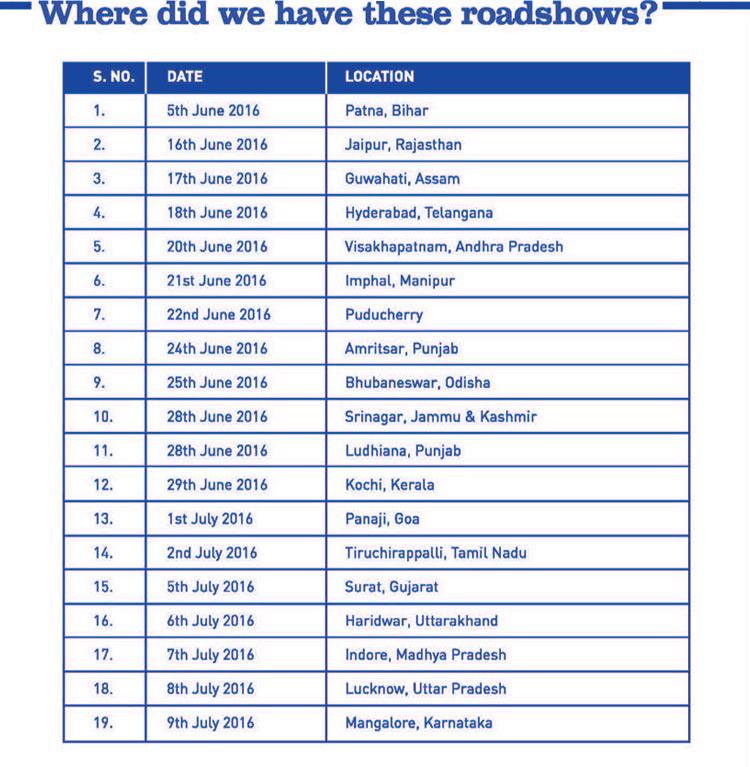 Roadshows List