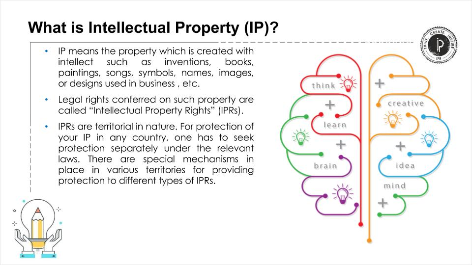 PPT - IPR About Ip image